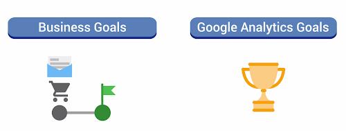 business goals (اهداف تجاری) و Google Analytics Goals (اهداف گوگل آنالیتیکس)