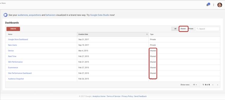سطح دسترسی به داشبورد در گوگل آنالیتیکس