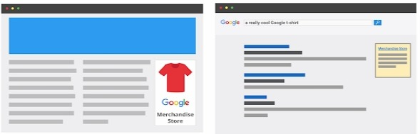 گوگل ادز (Google Ads) در گوگل آنالیتیکس